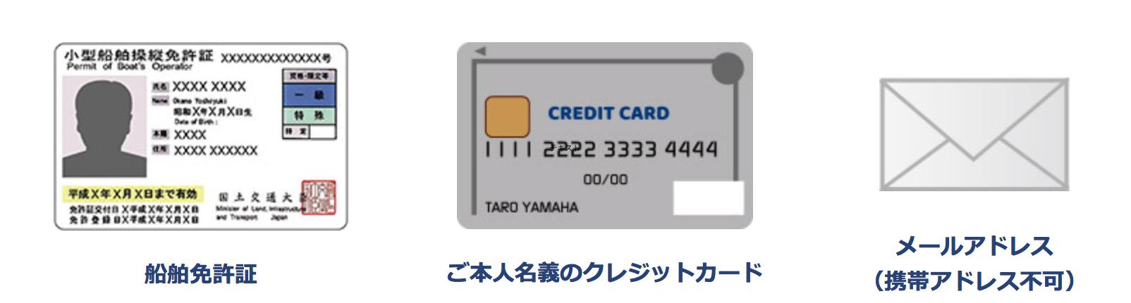 船舶免許書,ご本人名義のクレジットカード、メールアドレス(携帯アドレス不可)